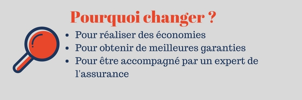 pourquoi changer assurance de prêt